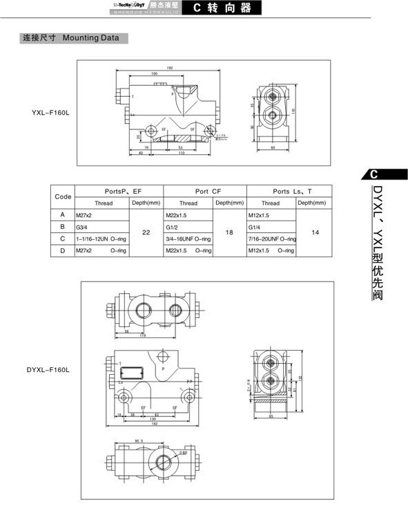 dycl yxl型优先阀图片